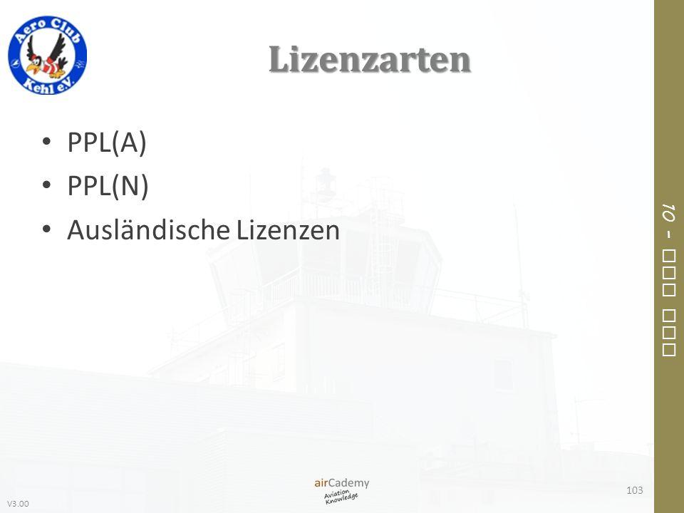 Lizenzarten PPL(A) PPL(N) Ausländische Lizenzen