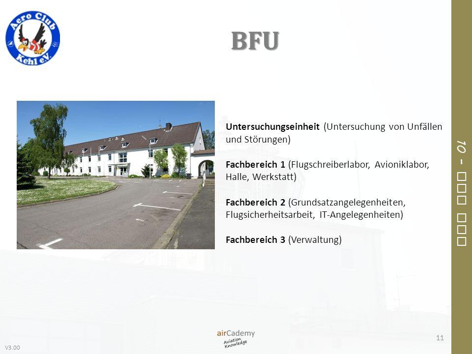 BFU Untersuchungseinheit (Untersuchung von Unfällen und Störungen)