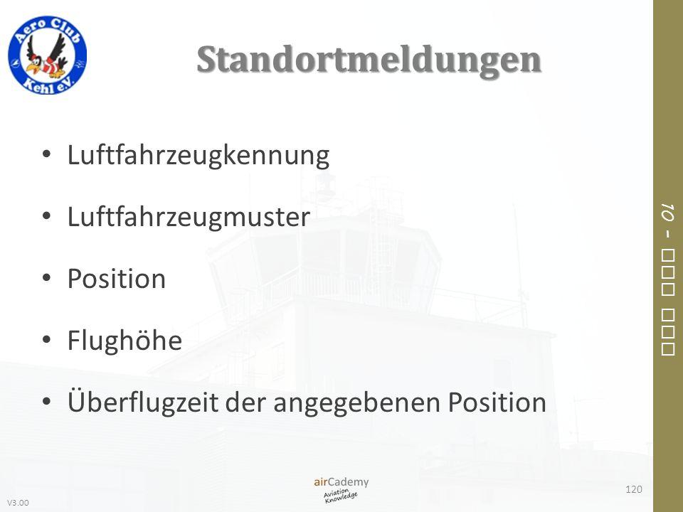 Standortmeldungen Luftfahrzeugkennung Luftfahrzeugmuster Position
