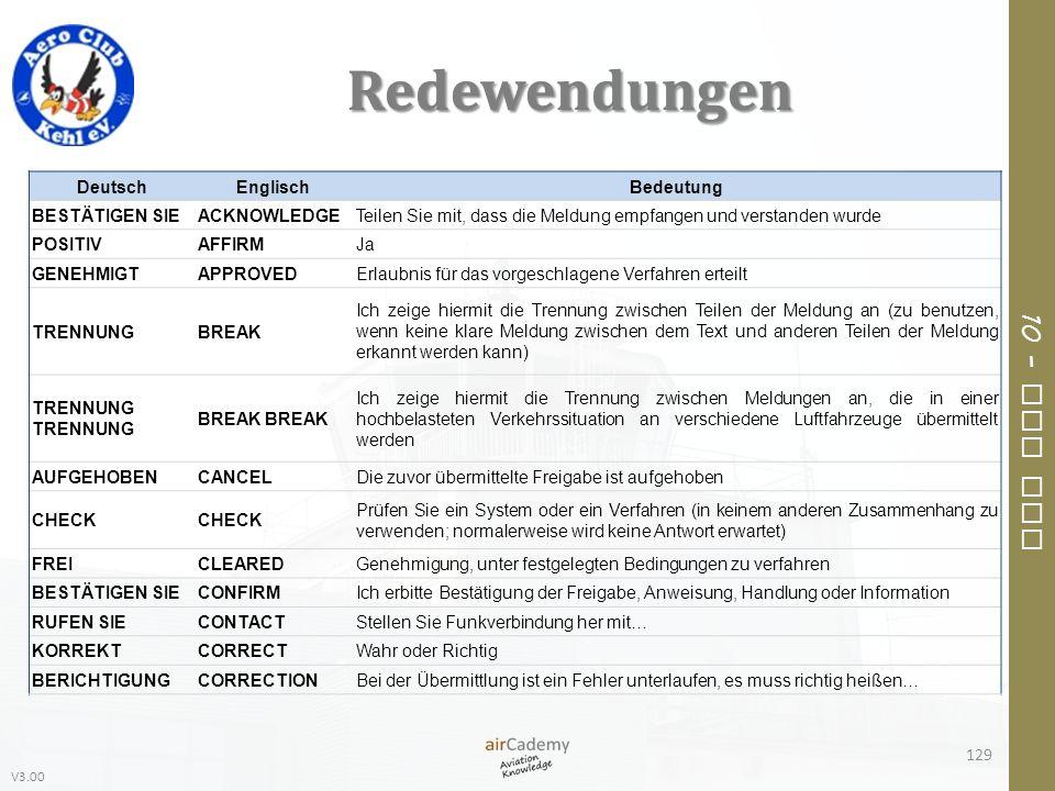 Redewendungen Deutsch Englisch Bedeutung BESTÄTIGEN SIE ACKNOWLEDGE