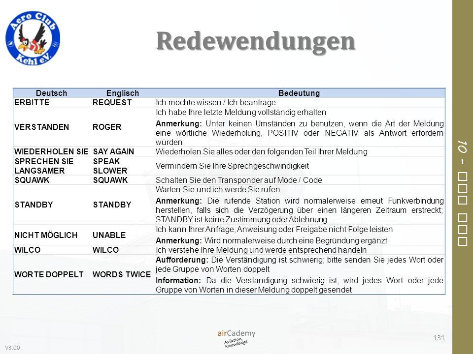 Redewendungen Deutsch Englisch Bedeutung ERBITTE REQUEST