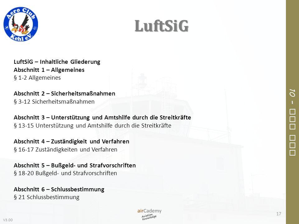 LuftSiG LuftSiG – Inhaltliche Gliederung Abschnitt 1 – Allgemeines