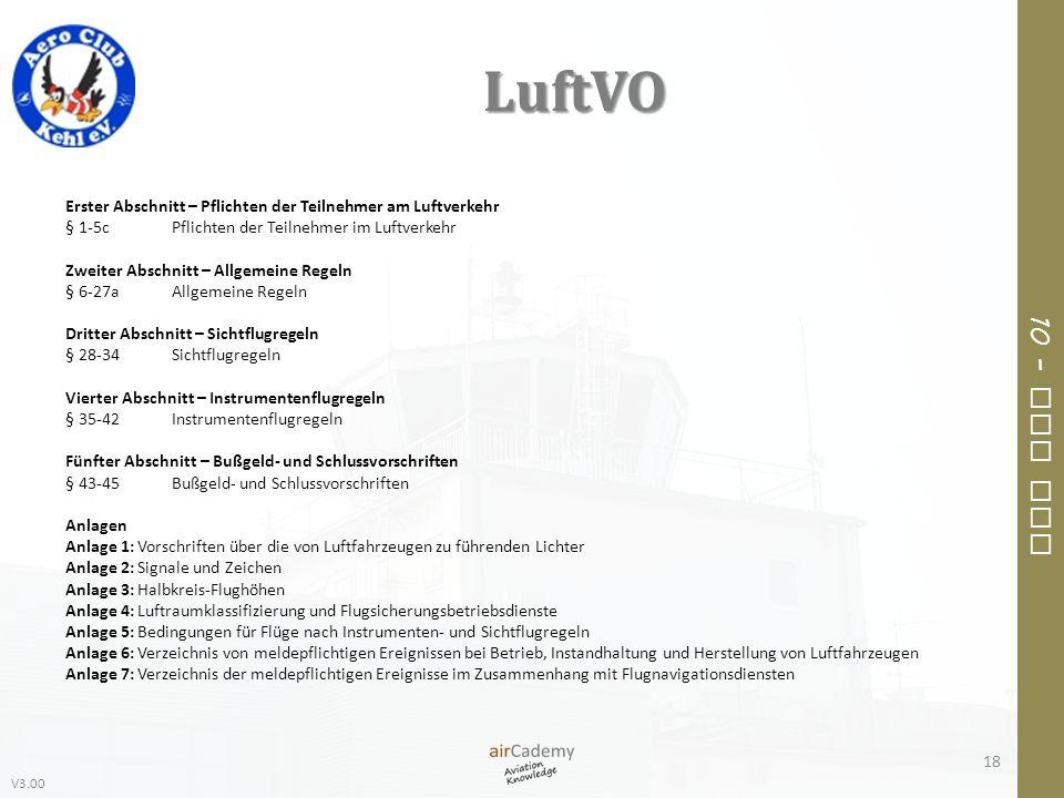 LuftVO Erster Abschnitt – Pflichten der Teilnehmer am Luftverkehr