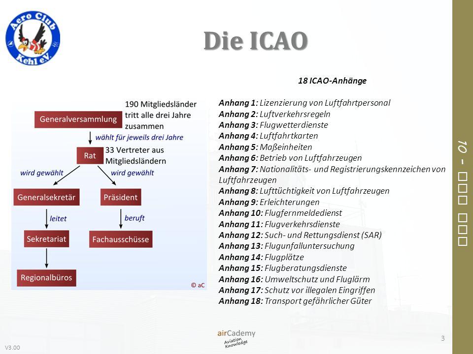 Die ICAO 18 ICAO-Anhänge Anhang 1: Lizenzierung von Luftfahrtpersonal