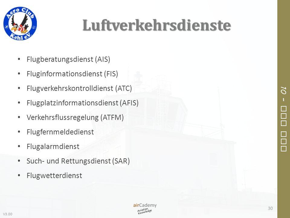 Luftverkehrsdienste Flugberatungsdienst (AIS)
