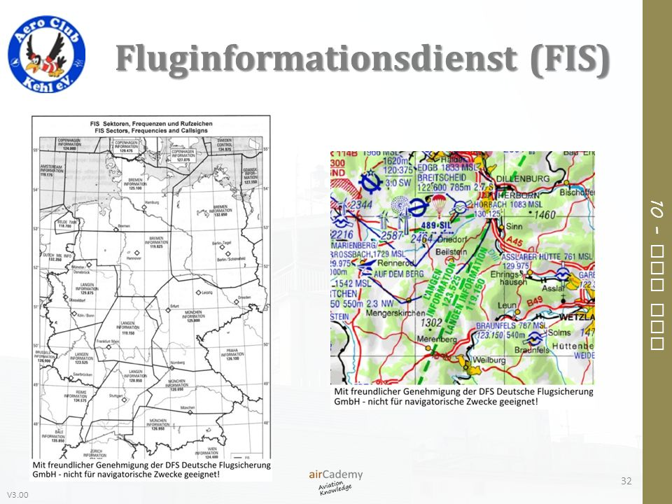 Fluginformationsdienst (FIS)