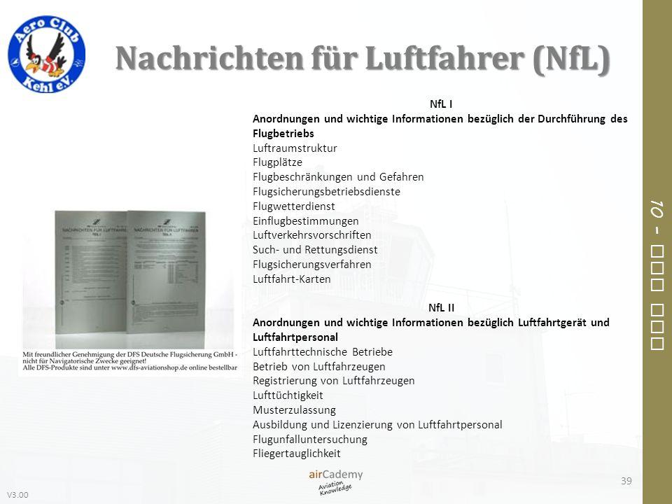 Nachrichten für Luftfahrer (NfL)