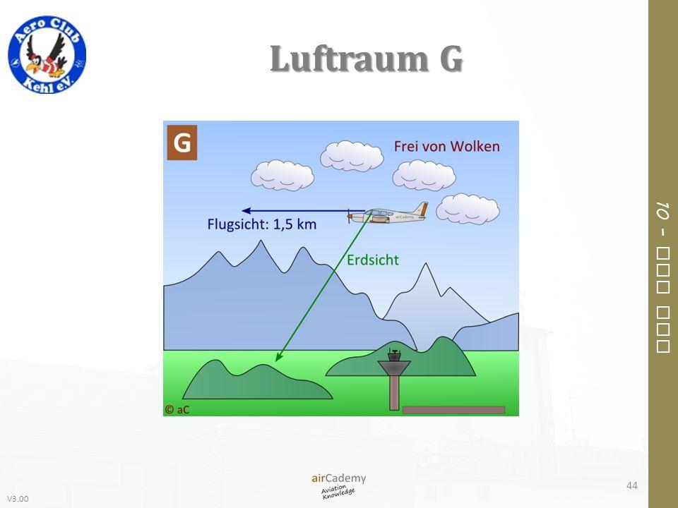 Luftraum G