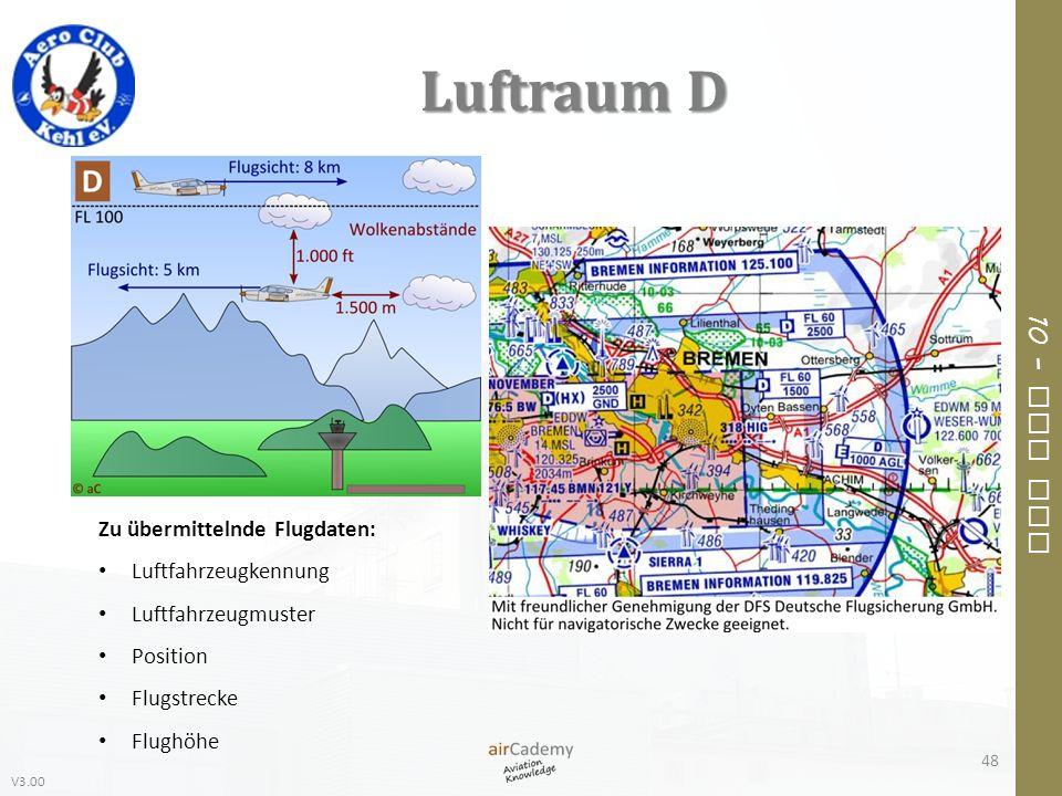 Luftraum D Zu übermittelnde Flugdaten: Luftfahrzeugkennung