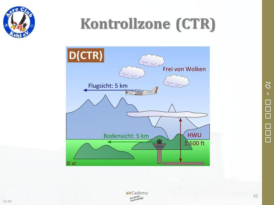 Kontrollzone (CTR)