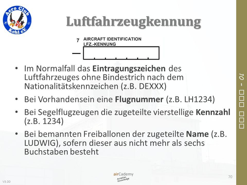 Luftfahrzeugkennung Im Normalfall das Eintragungszeichen des Luftfahrzeuges ohne Bindestrich nach dem Nationalitätskennzeichen (z.B. DEXXX)