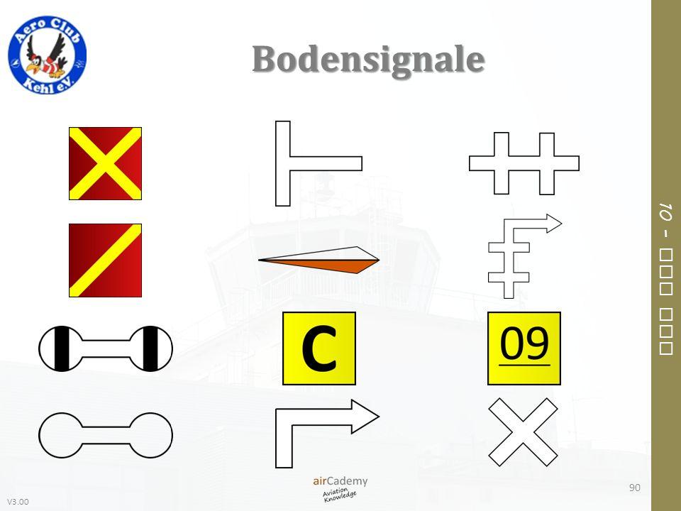 Bodensignale