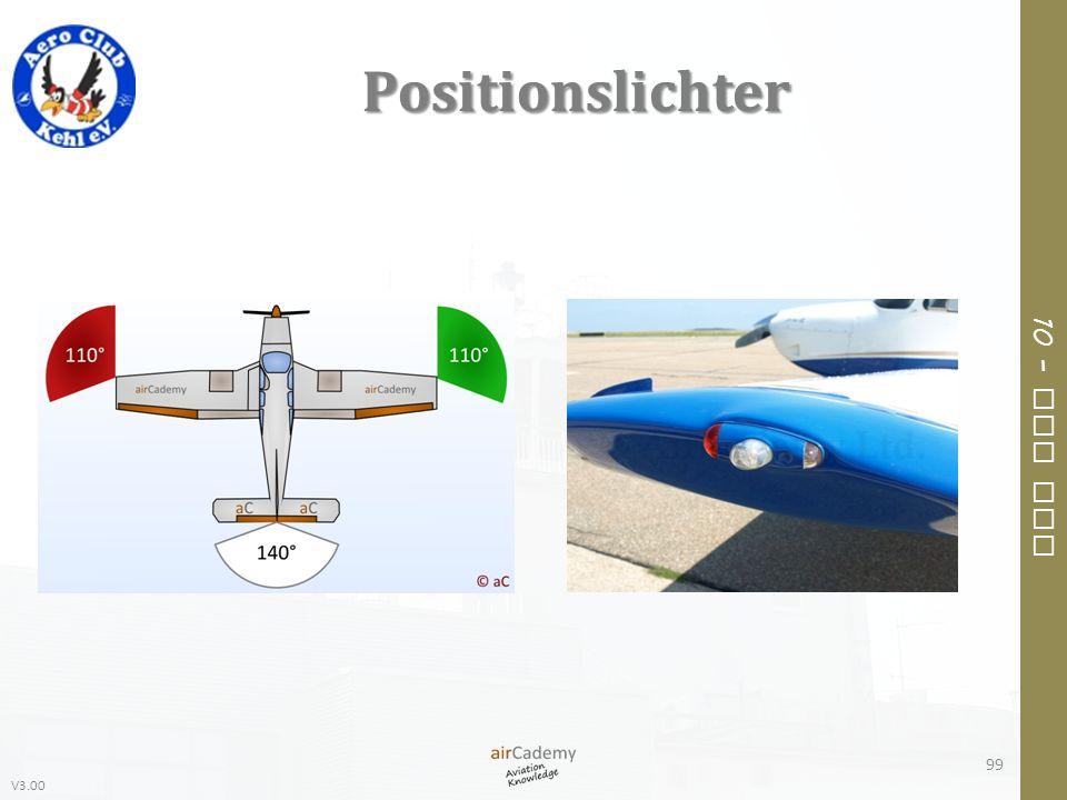 Positionslichter