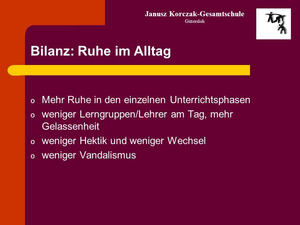 Janusz Korczak-Gesamtschule