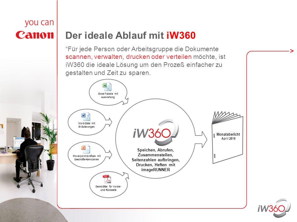 Der ideale Ablauf mit iW360