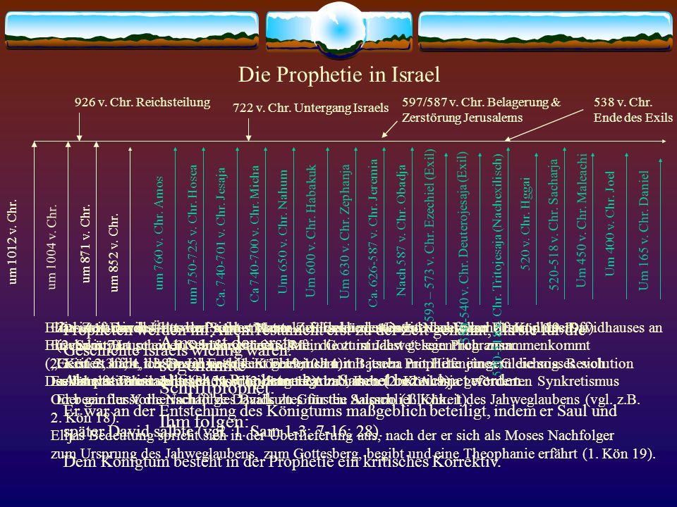 Die Prophetie in Israel