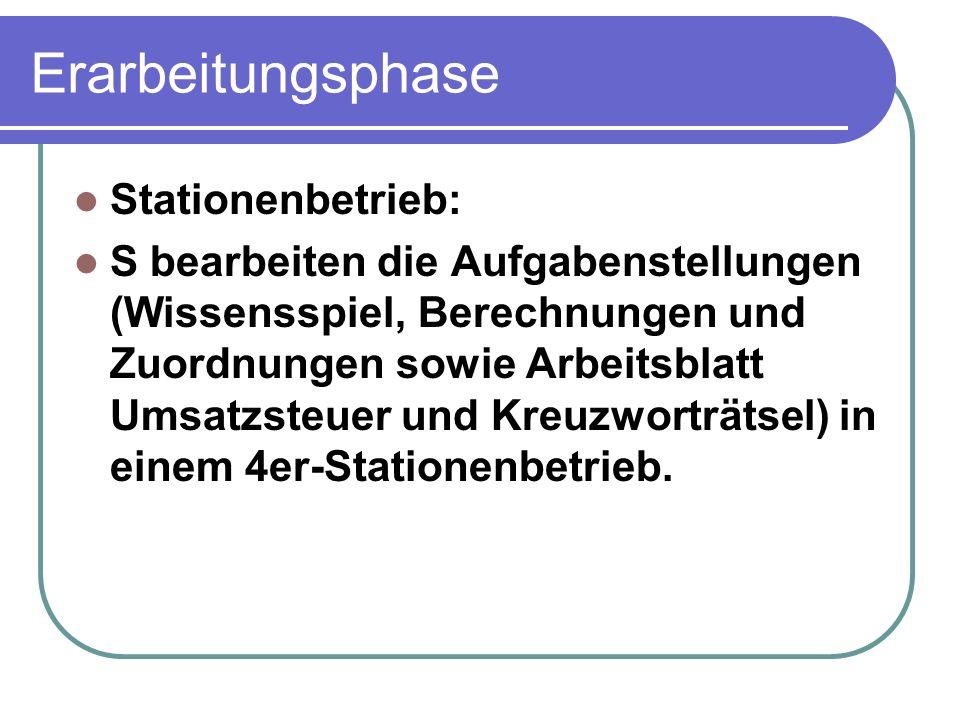 Erarbeitungsphase Stationenbetrieb: