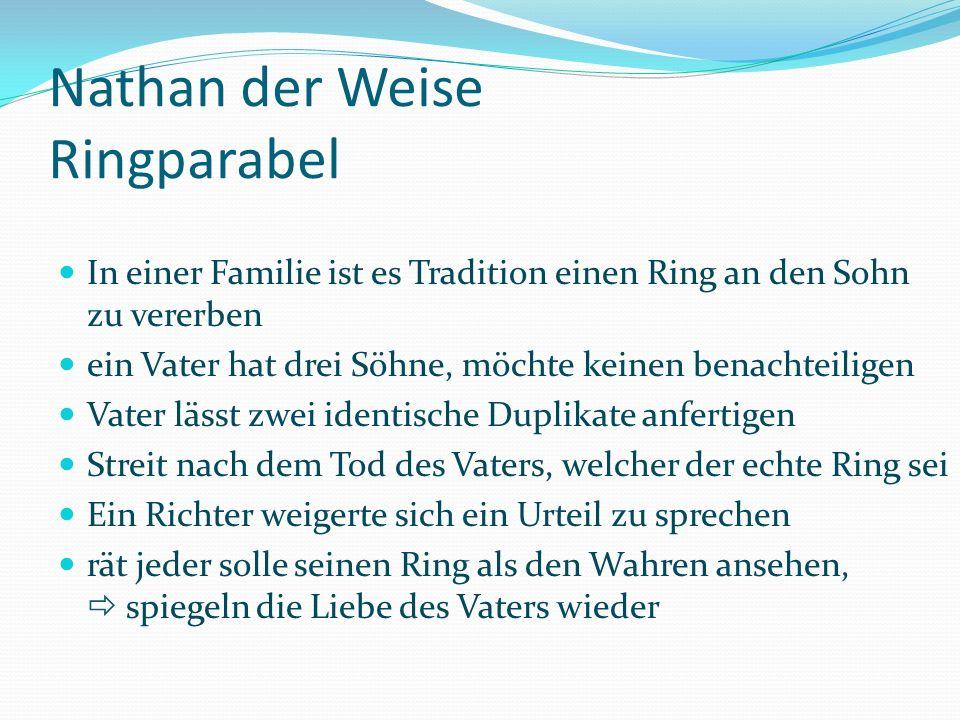 Nathan der Weise Ringparabel