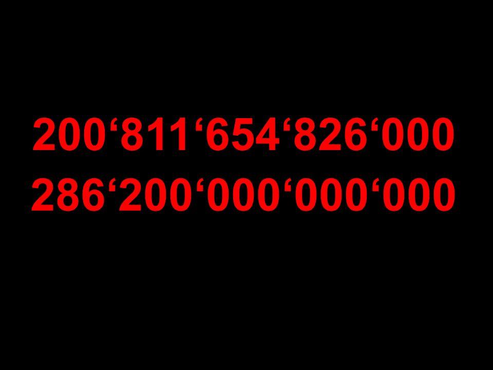 200'811'654'826'000 286'200'000'000'000