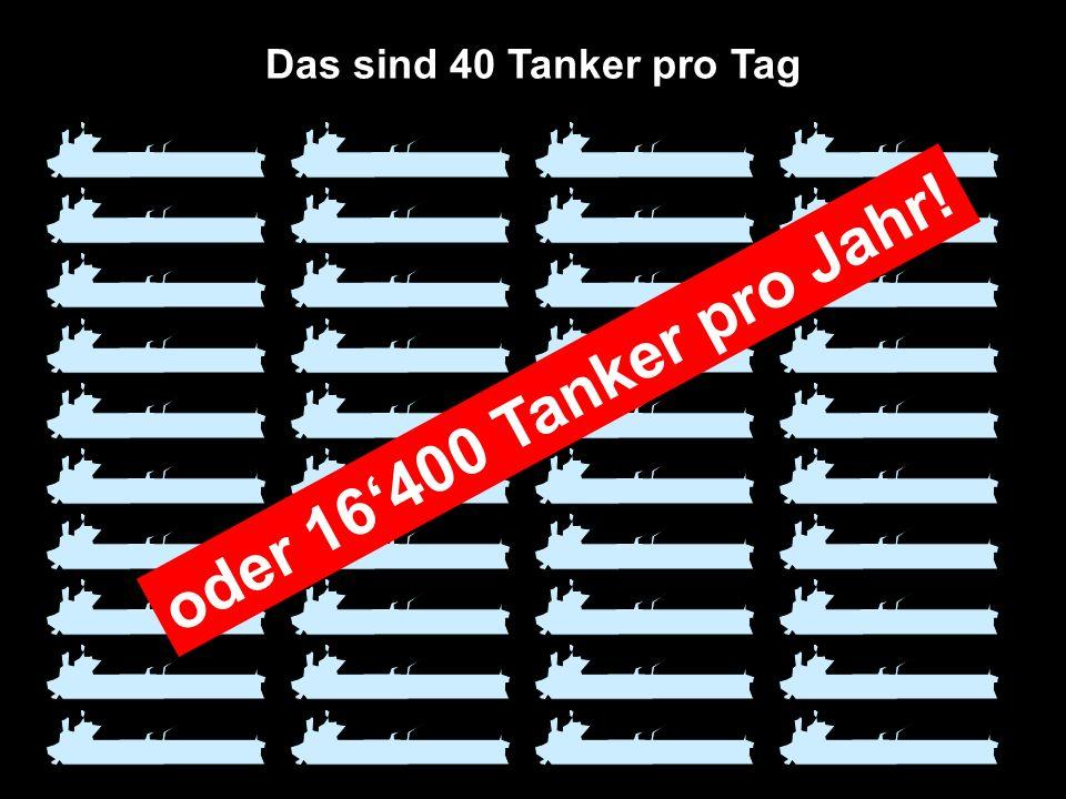 Das sind 40 Tanker pro Tag oder 16'400 Tanker pro Jahr! 17