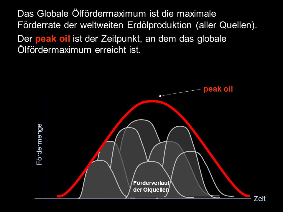 Das Globale Ölfördermaximum ist die maximale Förderrate der weltweiten Erdölproduktion (aller Quellen).