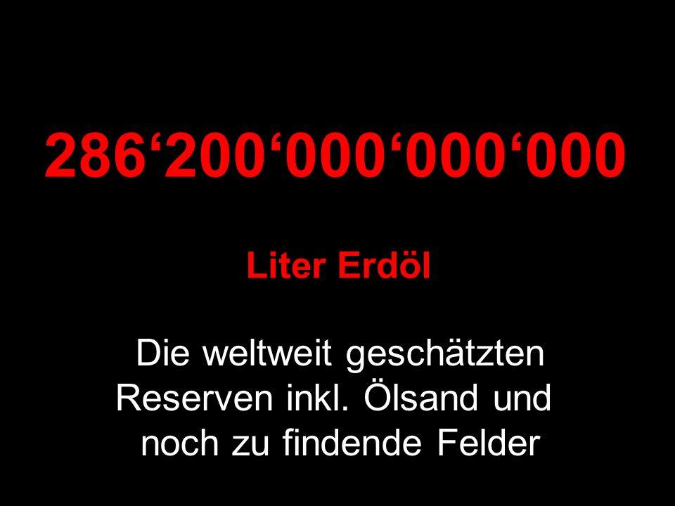 286'200'000'000'000 Liter Erdöl. Die weltweit geschätzten Reserven inkl.