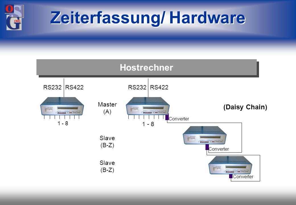 Zeiterfassung/ Hardware