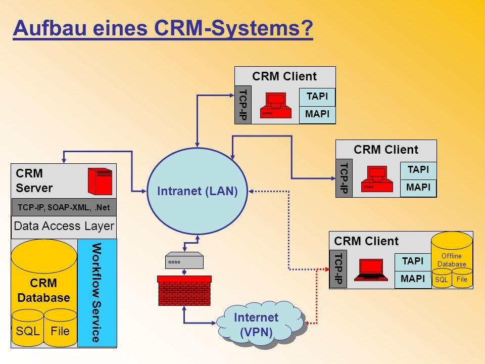 Aufbau eines CRM-Systems