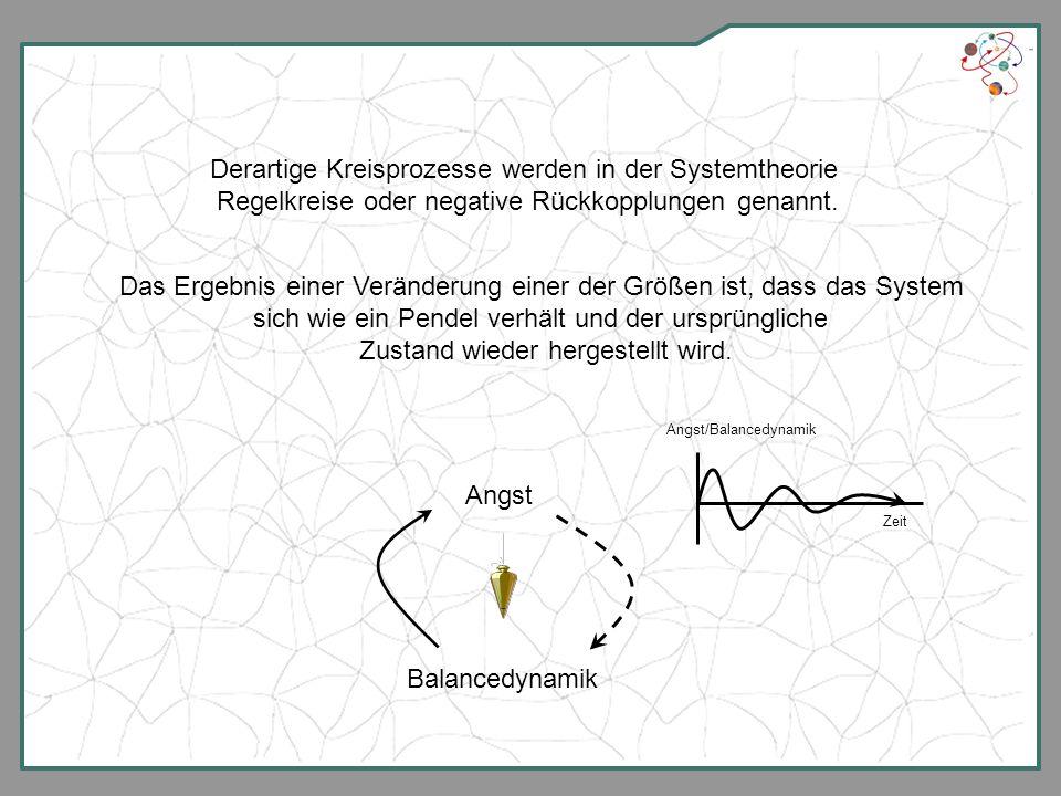 Derartige Kreisprozesse werden in der Systemtheorie