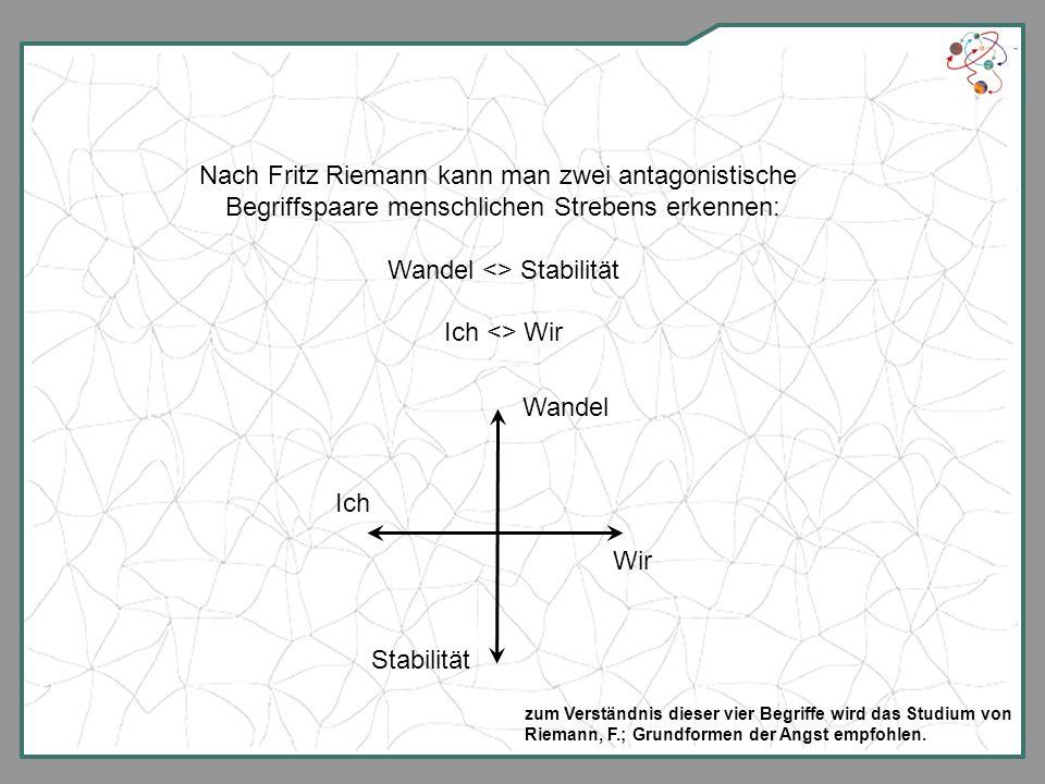 Nach Fritz Riemann kann man zwei antagonistische