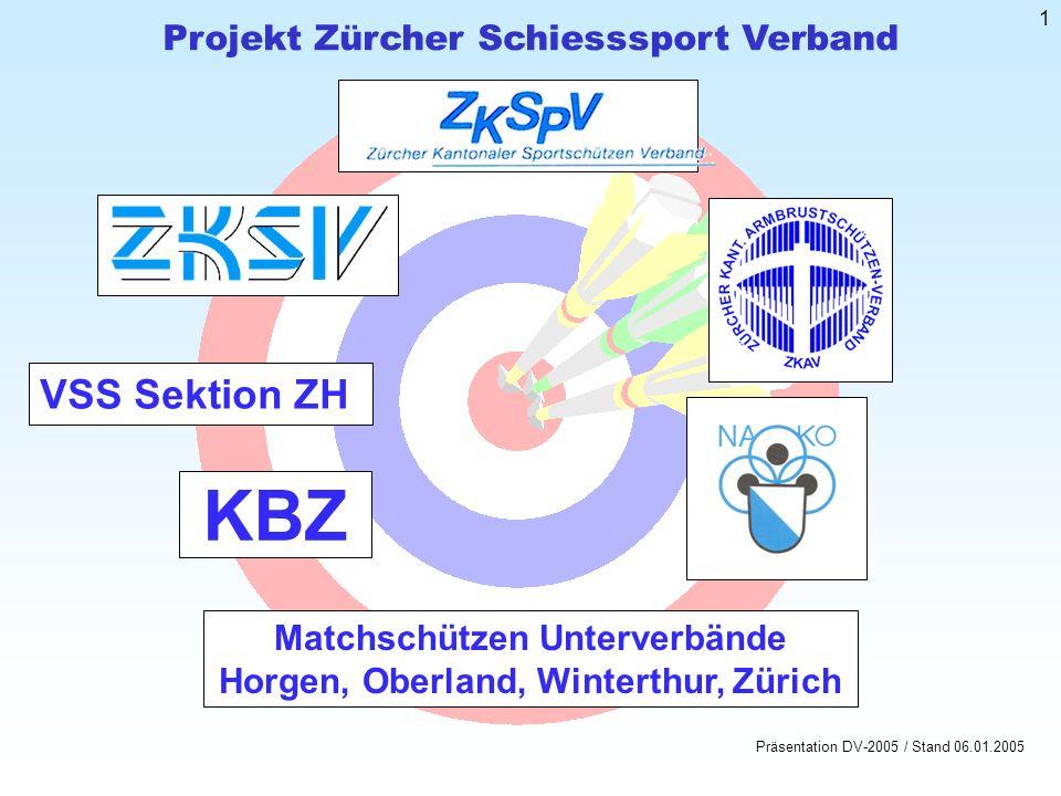 Matchschützen Unterverbände Horgen, Oberland, Winterthur, Zürich