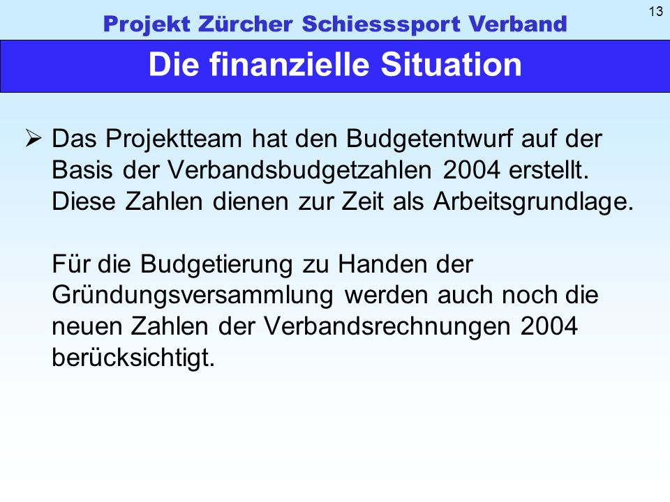 Die finanzielle Situation