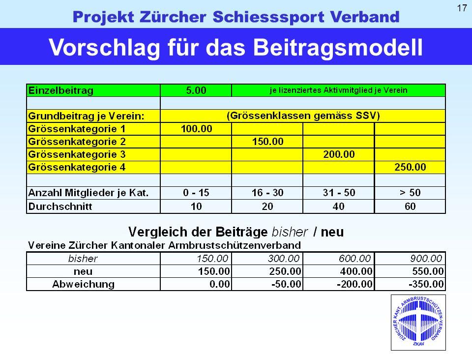 Vorschlag für das Beitragsmodell