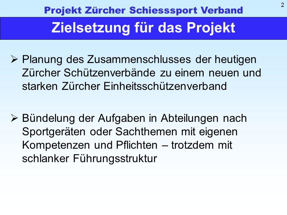Zielsetzung für das Projekt
