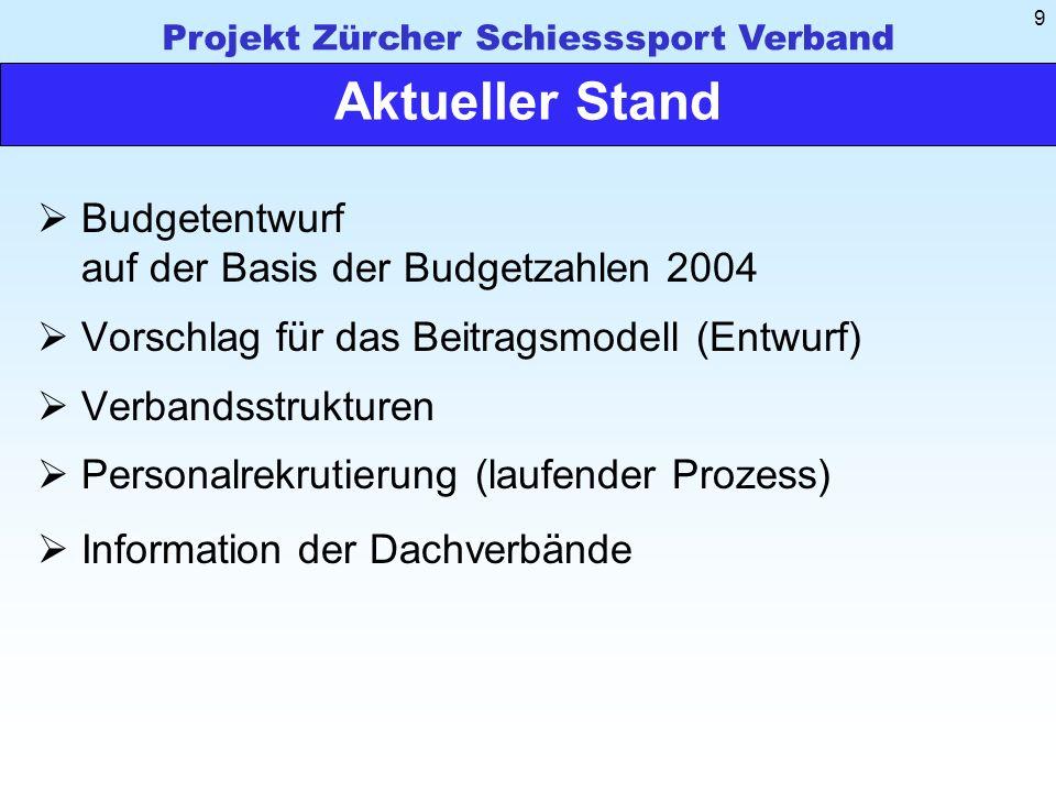 Aktueller Stand Budgetentwurf auf der Basis der Budgetzahlen 2004