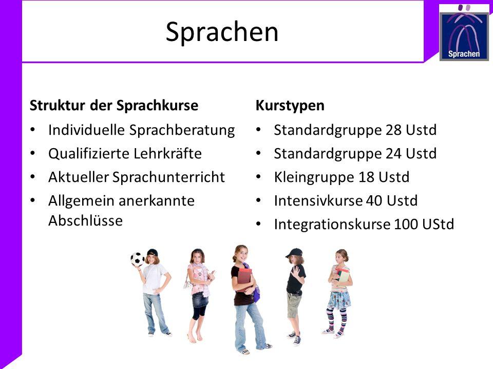 Sprachen Struktur der Sprachkurse Kurstypen