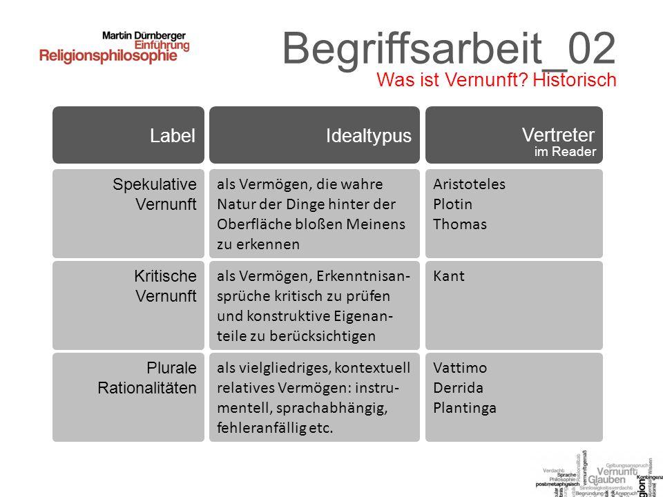 Begriffsarbeit_02 Was ist Vernunft Historisch Label Idealtypus