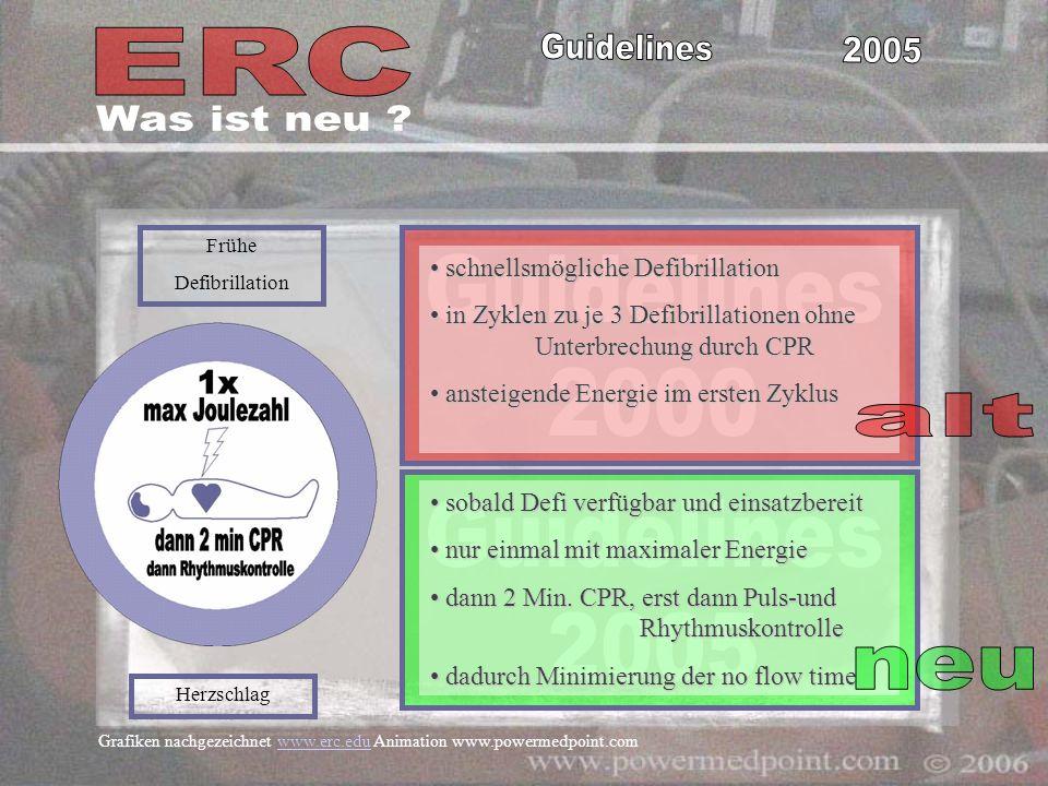 Was ist neu Guidelines 2000 alt Guidelines 2005 neu