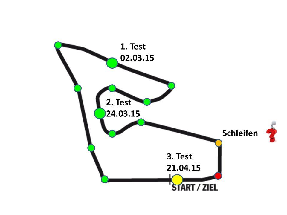 1. Test 02.03.15 2. Test 24.03.15 Schleifen 3. Test 21.04.15