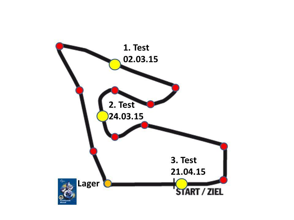 1. Test 02.03.15 2. Test 24.03.15 3. Test 21.04.15 Lager
