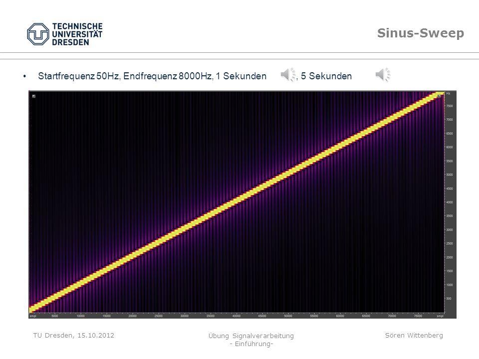 Sinus-Sweep Startfrequenz 50Hz, Endfrequenz 8000Hz, 1 Sekunden , 5 Sekunden
