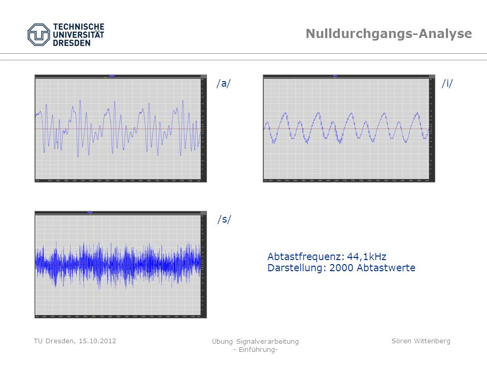 Nulldurchgangs-Analyse