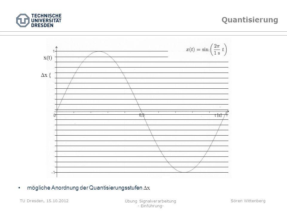 Quantisierung x(t) ∆x { mögliche Anordnung der Quantisierungsstufen ∆x