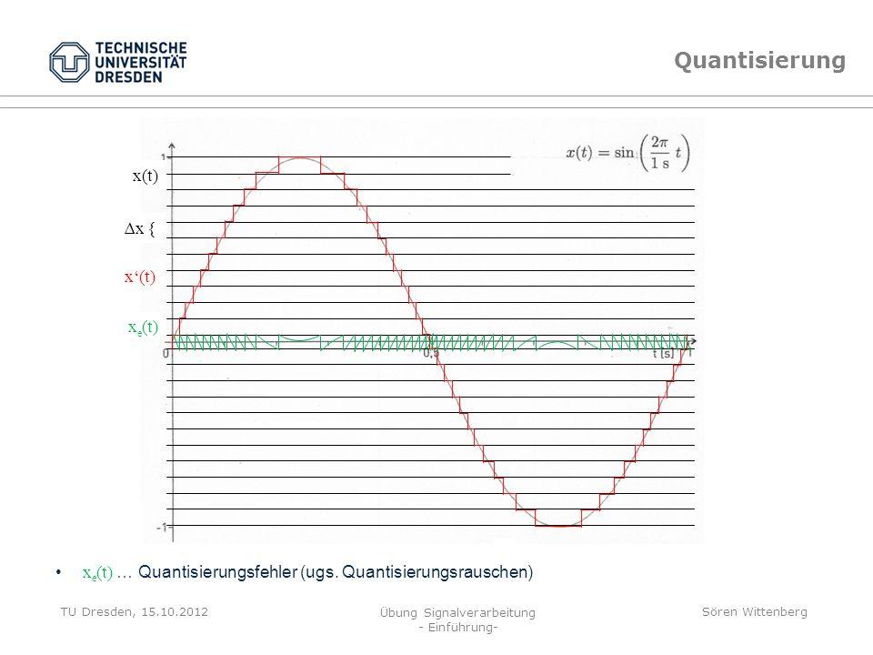 Quantisierung x(t) ∆x { x'(t) xe(t)