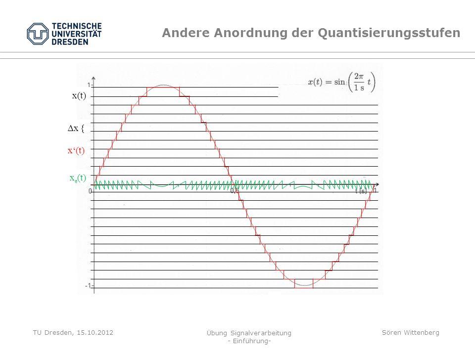 Andere Anordnung der Quantisierungsstufen