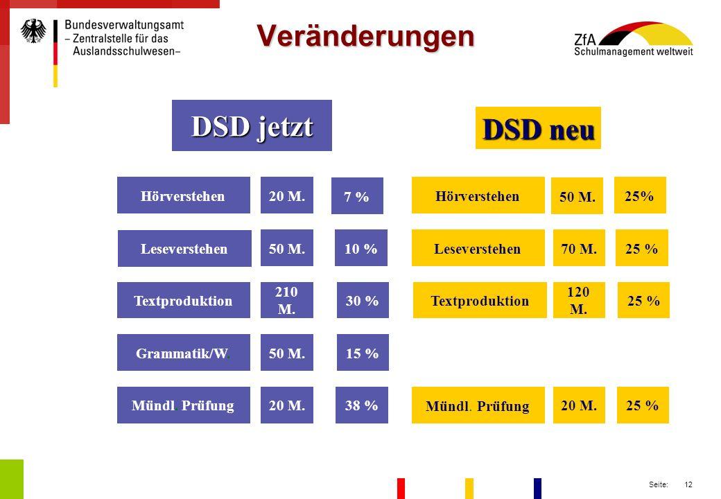Veränderungen DSD jetzt DSD neu Hörverstehen 20 M. 7 % Hörverstehen