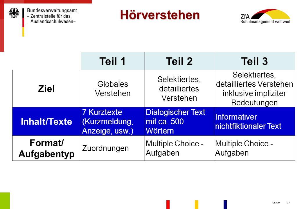 Hörverstehen Teil 1 Teil 2 Teil 3 Ziel Inhalt/Texte