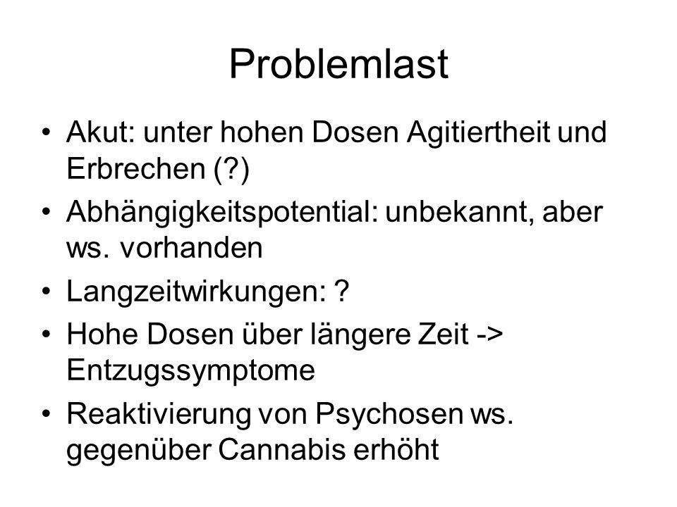 Problemlast Akut: unter hohen Dosen Agitiertheit und Erbrechen ( )