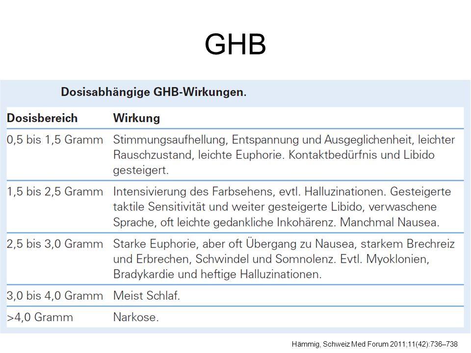 GHB Hämmig, Schweiz Med Forum 2011;11(42):736–738