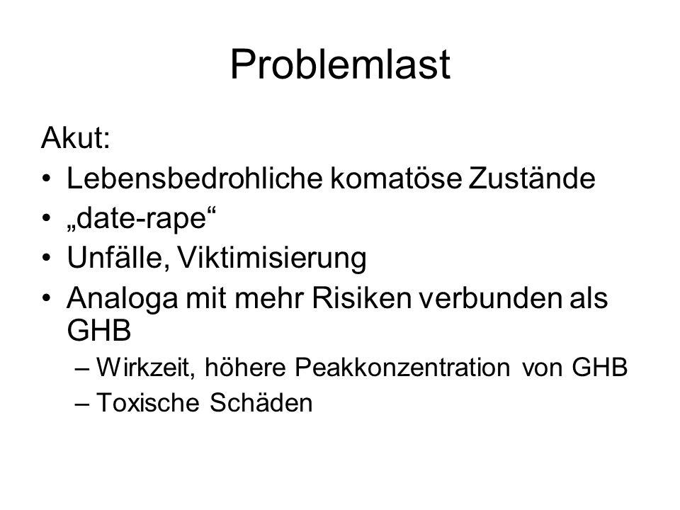 """Problemlast Akut: Lebensbedrohliche komatöse Zustände """"date-rape"""